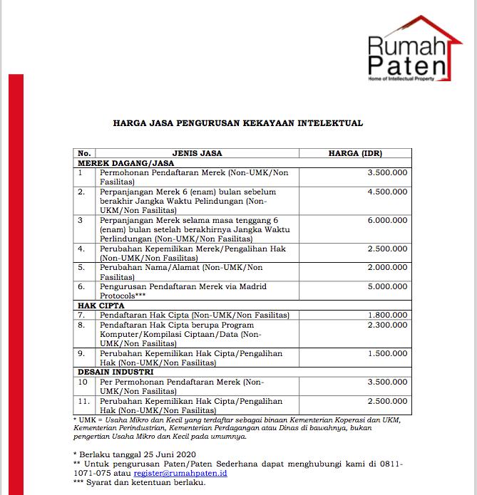 list harga jasa daftar HAKI update oktober 2020
