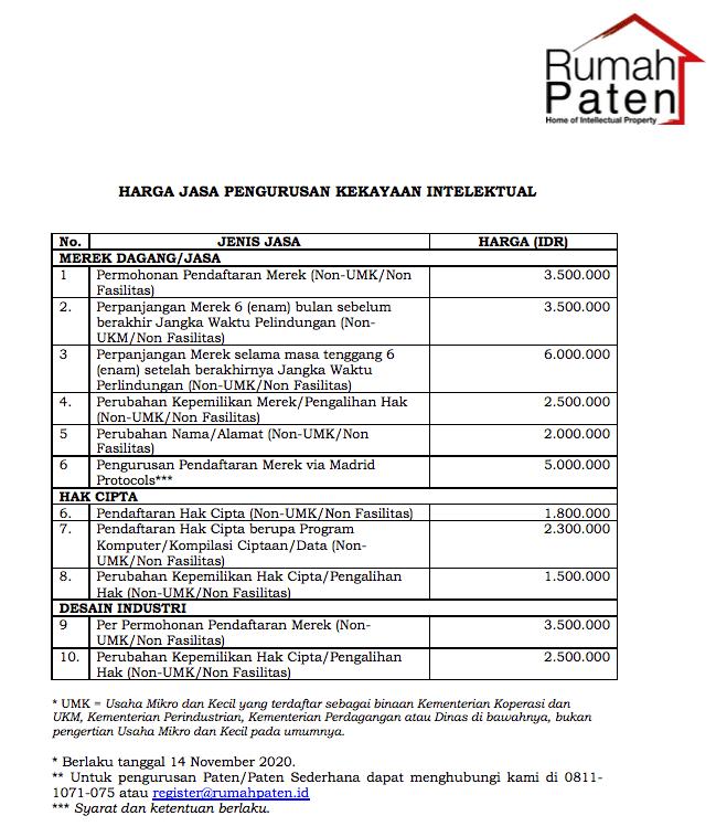 harga jasa pendaftaran merek update desember 2020